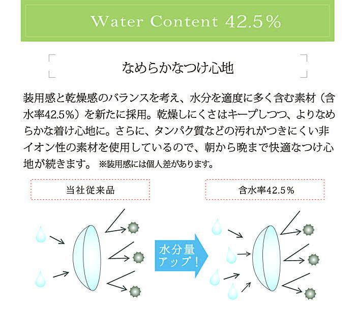 ネオサイトワンデーシエルUVトーリックの含水率