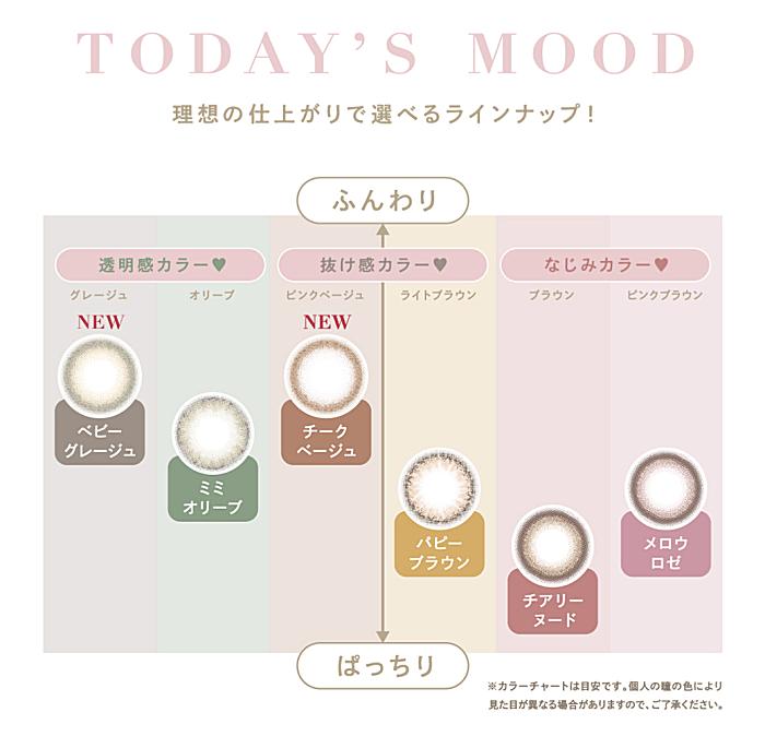 チェリッタワンデーのカラーチャート